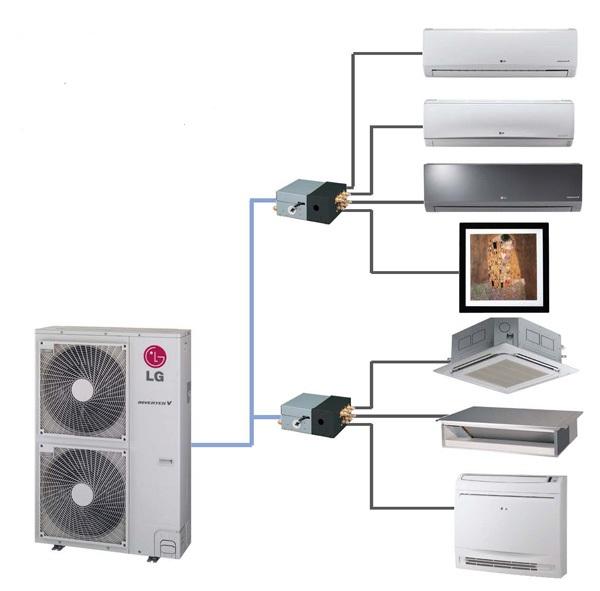 Кондиционирование офисов с помощью мульти-сплит систем.